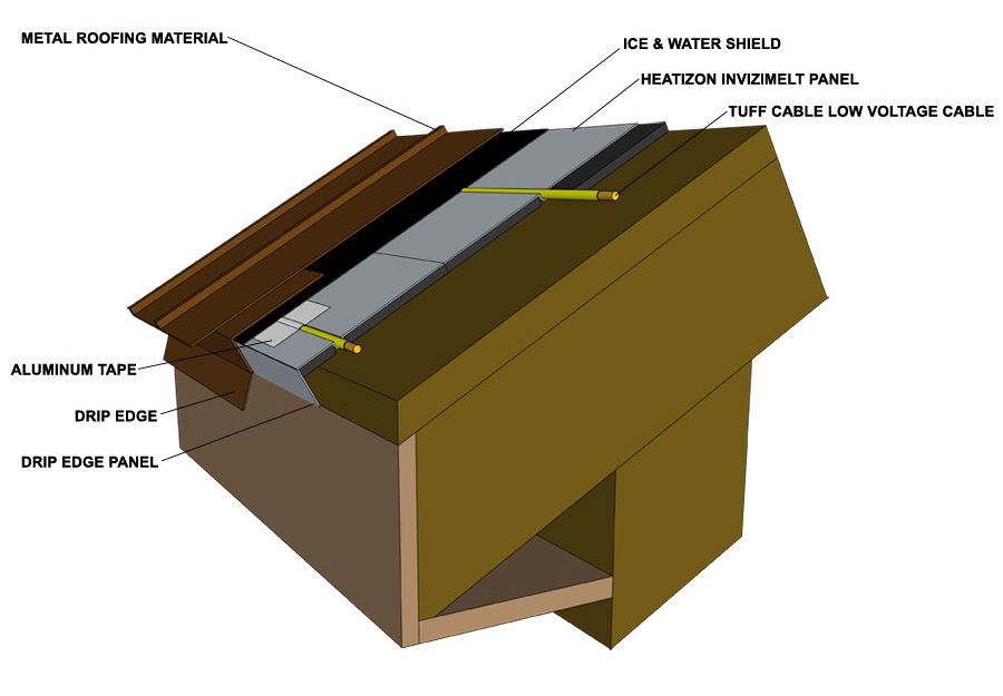 Roof Heating Systems : Metal roof deicing systems invizimelt heatizon