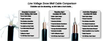 electric heating cable comparison