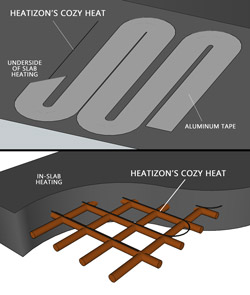 Heatizon Slab Heating